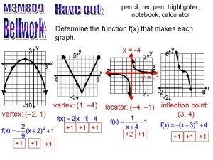 pencil red pen highlighter notebook calculator Determine the