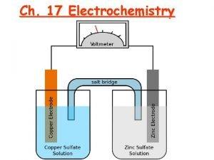 Ch 17 Electrochemistry Electrochemistry Terminology 1 v Oxidation