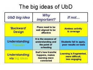 The big ideas of Ub D big idea