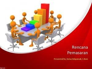 Rencana Pemasaran Presented by Anisa Istiqomah S Kom