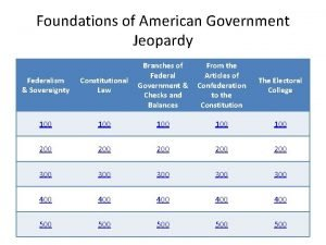 Foundations of American Government Jeopardy Federalism Sovereignty Constitutional