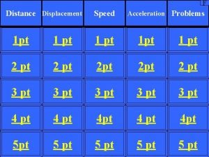 F Distance Displacement Speed Acceleration Problems 1 pt