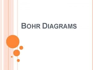 BOHR DIAGRAMS BOHR DIAGRAMS Show the electrons are