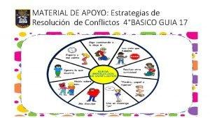 MATERIAL DE APOYO Estrategias de Resolucin de Conflictos