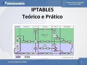 Escola de Cincia e Tecnologia Curso Bacharelado SI