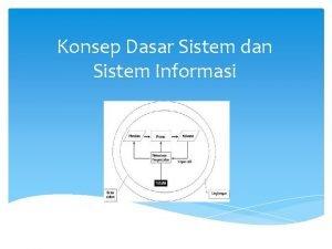 Konsep Dasar Sistem dan Sistem Informasi Sistem dan