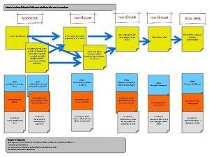Indsatsteori for indsatsen Nedbringelse af frafald gennem opkvalificering