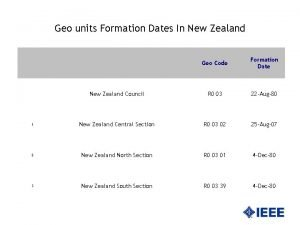 Geo units Formation Dates In New Zealand Geo