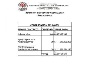 RENDICION DE CUENTAS VIGENCIA 2019 REA JURDICA CONTRATACIN