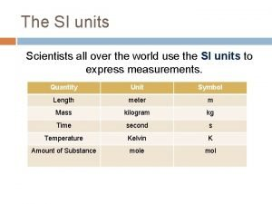 The SI units Scientists all over the world