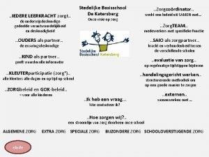 IEDERE LEERKRACHT zorgt de onderwijsdeskundige gedeelde verantwoordelijkheid en