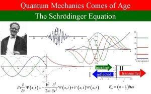 Quantum Mechanics Comes of Age The Schrdinger Equation