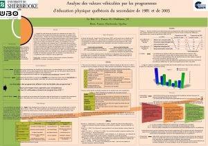Analyse des valeurs vhicules par les programmes dducation