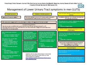 Prescribing Clinical Network Surrey CCGs East Surrey Surrey