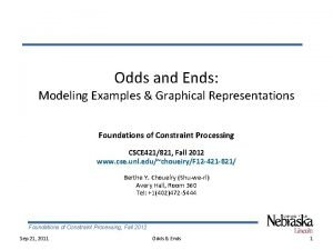 Odds and Ends Modeling Examples Graphical Representations Foundations