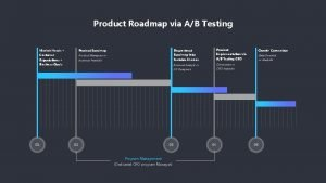 Product Roadmap via AB Testing Product Roadmap Deconstruct