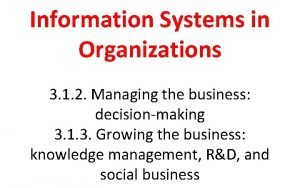 Information Systems in Organizations 3 1 2 Managing