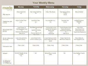 Your Weekly Menu Monday Chicken Nacho Grills Main