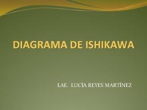 DIAGRAMA DE ISHIKAWA LAE LUCA REYES MARTNEZ El