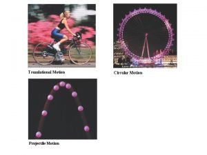 Translational Motion Projectile Motion Circular Motion Motion Map