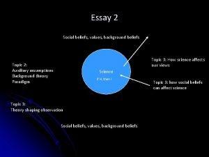 Essay 2 Social beliefs values background beliefs Topic