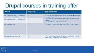 Drupal courses in training offer TODAY Drupal ver