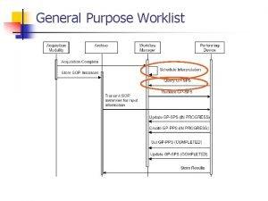 General Purpose Worklist General Purpose Worklist RT Host