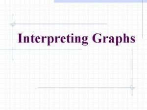 Interpreting Graphs Slope The slope of a line
