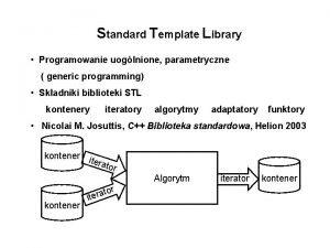 Standard Template Library Programowanie uoglnione parametryczne generic programming