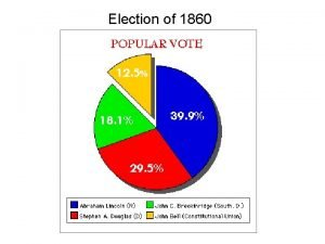 Election of 1860 Election 1860 Election 1992 Causes