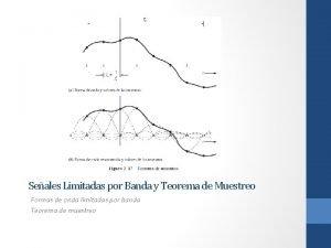 Seales Limitadas por Banda y Teorema de Muestreo