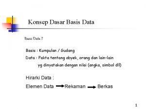 Konsep Dasar Basis Data Basis Kumpulan Gudang Data