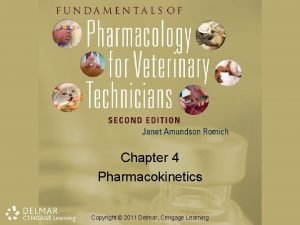 Chapter 4 Pharmacokinetics Copyright 2011 Delmar Cengage Learning