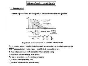 Atmosfersko pranjenje 1 Prenaponi nastaju posredno indukcijom ili