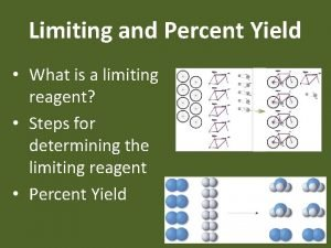 Limiting and Percent Yield What is a limiting