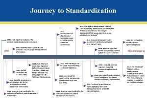 Journey to to Standardization Journey 1992 First report