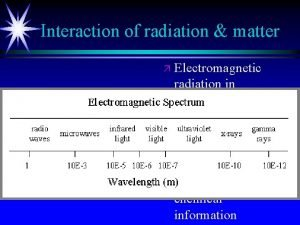 Interaction of radiation matter Electromagnetic radiation in different