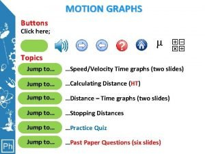 MOTION GRAPHS Buttons Click here Clicking here will