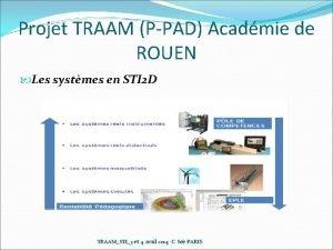 Projet TRAAM PPAD Acadmie de ROUEN Les systmes