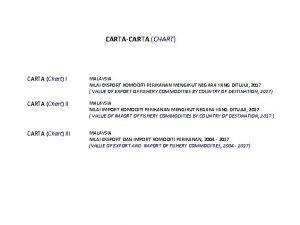 CARTACARTA CHART CARTA Chart I MALAYSIA NILAI EKSPORT