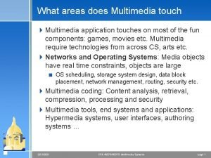 What areas does Multimedia touch 4 Multimedia application