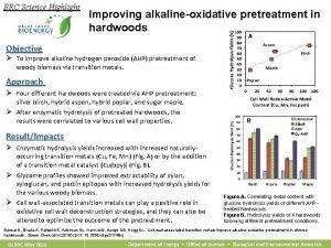 BRC Science Highlight Improving alkalineoxidative pretreatment in hardwoods