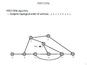 PERTCPM algorithm Compute topological order of vertices A