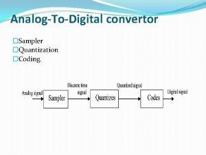 AnalogToDigital convertor Sampler Quantization Coding Sampling of analog