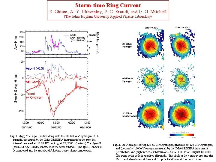 Stormtime Ring Current S Ohtani A Y Ukhorskiy