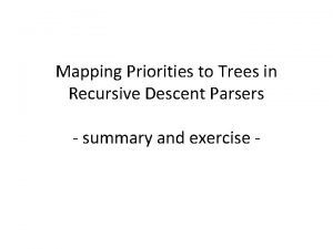 Mapping Priorities to Trees in Recursive Descent Parsers