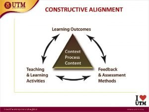 CONSTRUCTIVE ALIGNMENT CONSTRUCTIVE ALIGNMENT TEACHING APPROACHES STRATEGIES METHODS