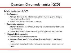 Quantum Chromodynamics QCD Main features of QCD Confinement