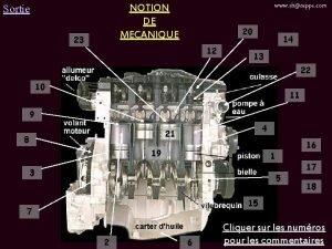 www shrepps com NOTION DE MECANIQUE Sortie 23