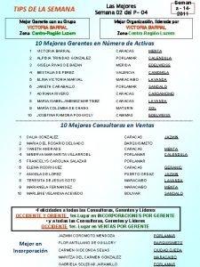 TIPS DE LA SEMANA Seman a 142011 Las